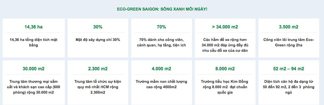 Qui mô dự án Eco Green Saigon quận 7