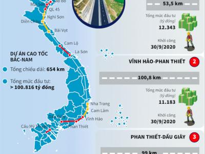 xây dựng 3 dự án đường cao tốc Bắc - Nam