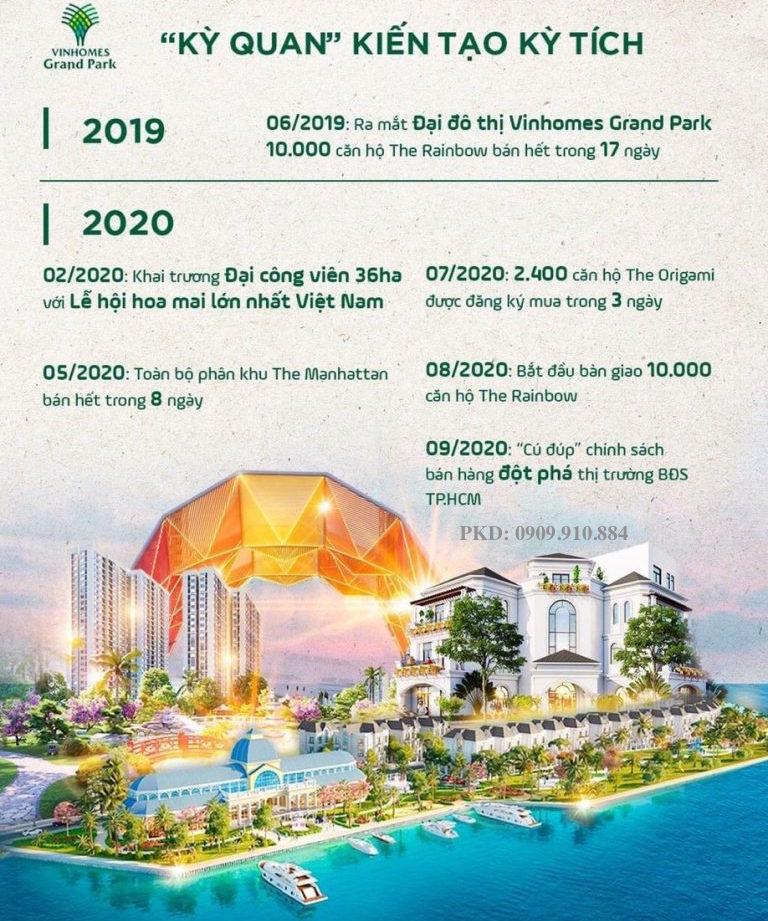 Ấn tượng Vinhomes Grand Park-