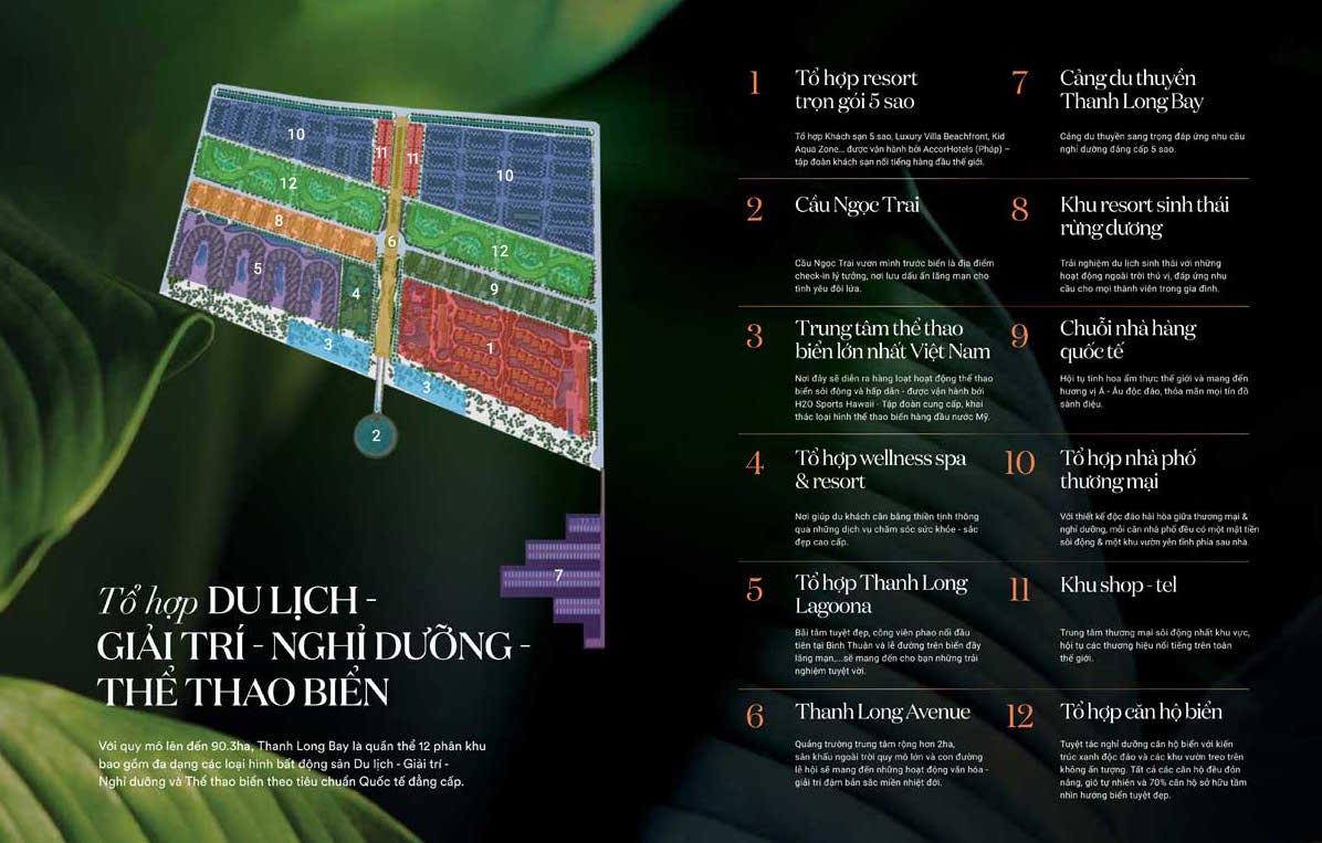 Mặt bằng tiện ích Thanh Long Bay