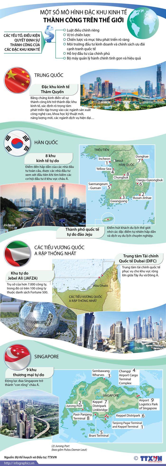 Đặc khu kinh tế là gì? Tại Việt Nam và các nước trên thế giới ra sao?