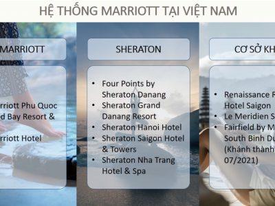 Hệ thống Marriott tại Việt Nam